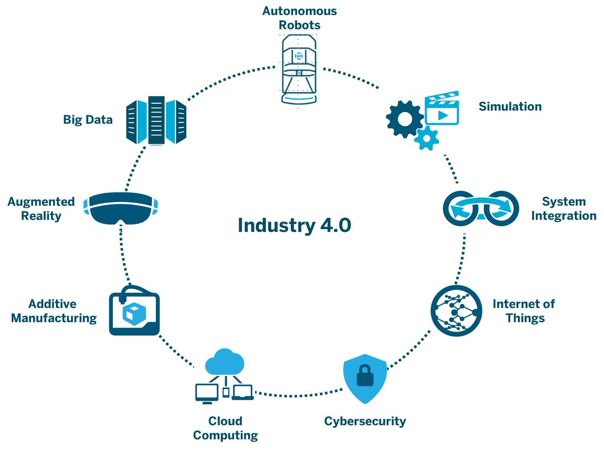 Edukasi 4 0 Industri 4 0 Edukasi 4 0 Marketplace Edukasi Teknologi Industri 4 0 Siap Usaha Siap Kerja